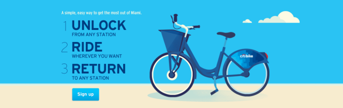 citibike miami